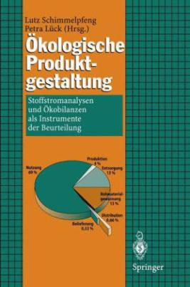 Ökologische Produktgestaltung