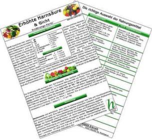Erhöhte Harnsäure & Gicht, Ernährungs-Karte